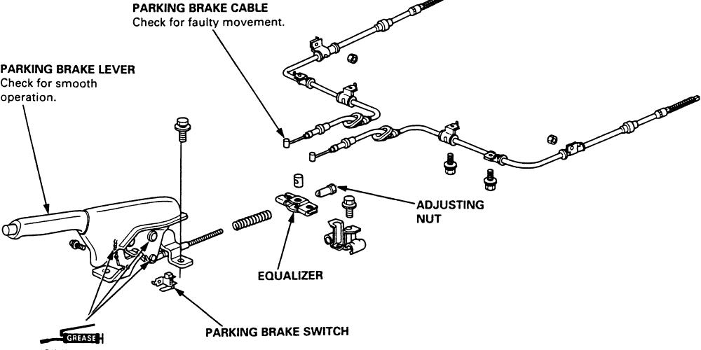 Parking Brake Stuck  How To Release A Stuck Parking Brake