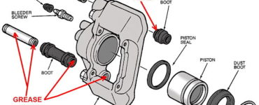 how to use brake lube