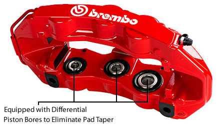 Brembo GT Drilled Brake Kit