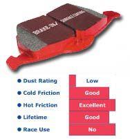 EBC Brakes DP31795C Redstuff Ceramic Low Dust Brake Pad