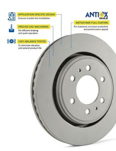 Goodyear Brake Rotor Features